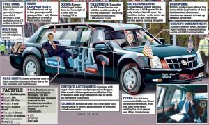 Президентский лимузин Барака Обамы. Графика: Daily Mail, Великобритания
